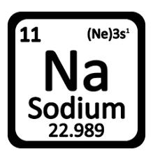 sodium symbole macro-élément et oligo-élément